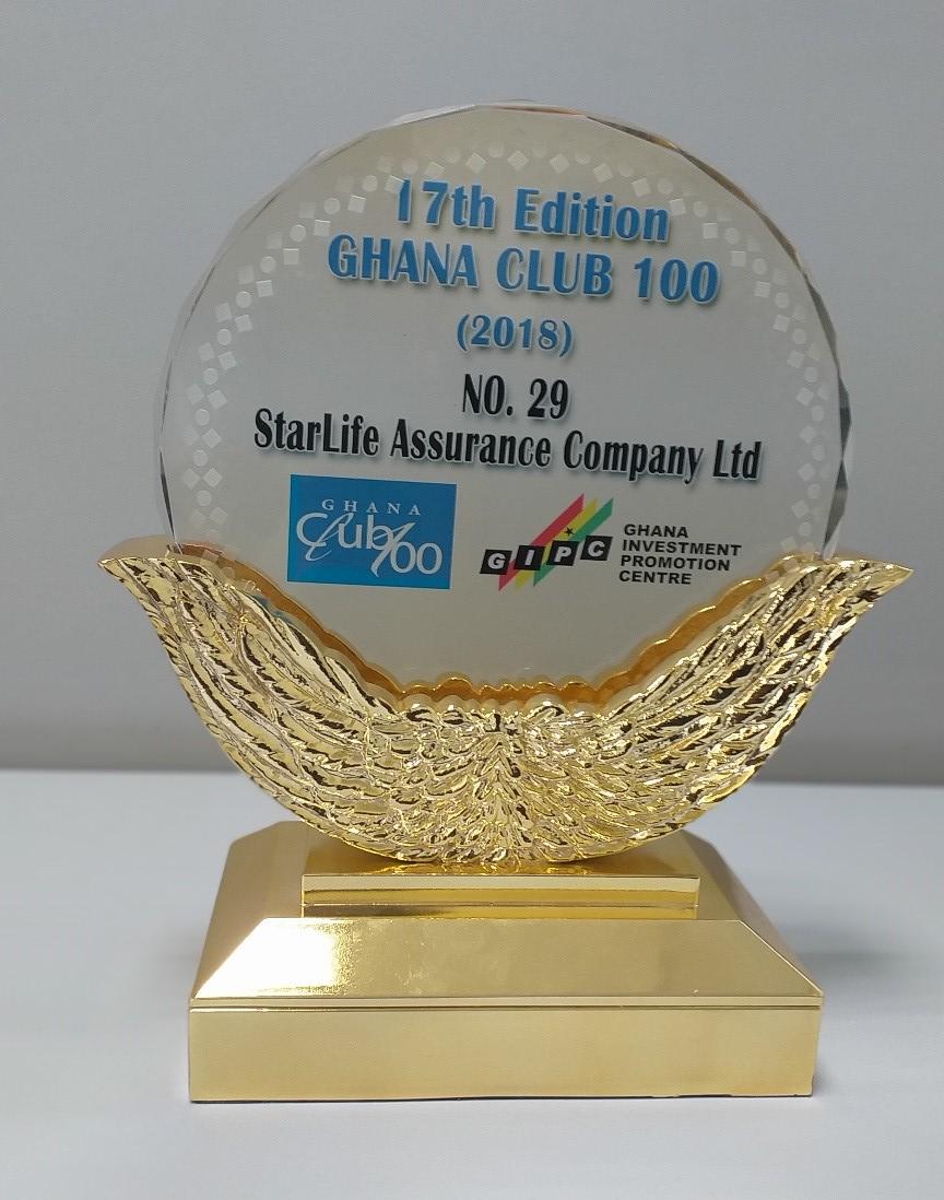 Top companies in Ghana
